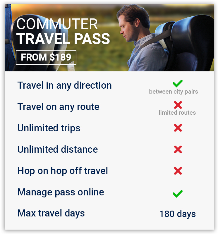Commuter Pass Features