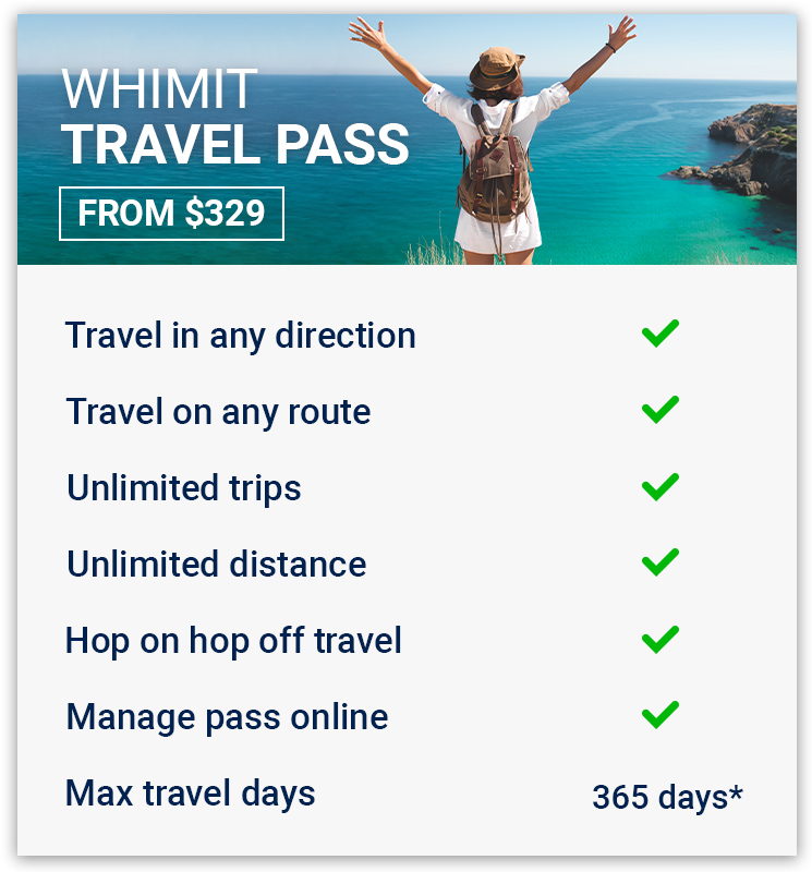 Whimit Pass Features