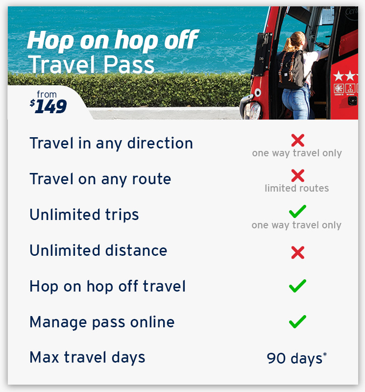 Hop on Hop Off Pass Features